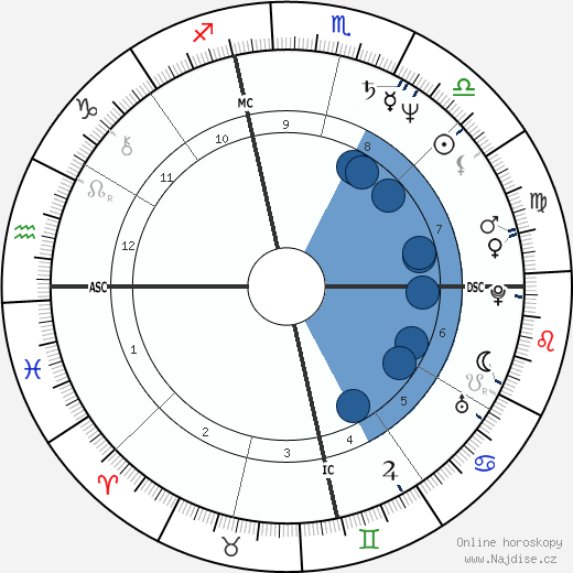 Susan Tenney Gage wikipedie, horoscope, astrology, instagram
