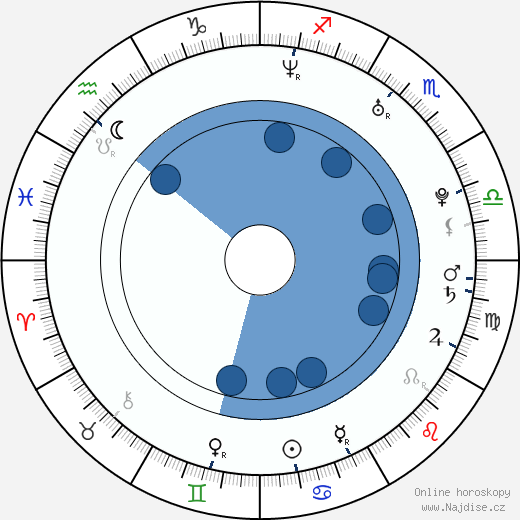 Tanc Sade wikipedie, horoscope, astrology, instagram