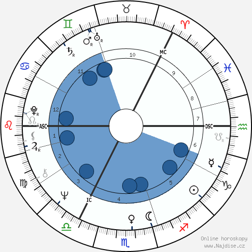 Tarja Halonen wikipedie, horoscope, astrology, instagram