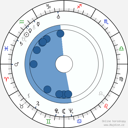Ted Eshbaugh wikipedie, horoscope, astrology, instagram