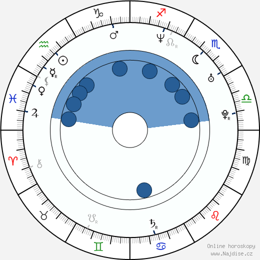 Terry Chen wikipedie, horoscope, astrology, instagram