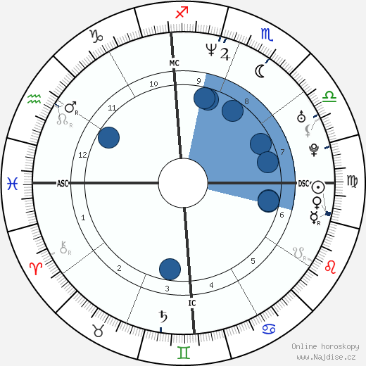 Thalía wikipedie, horoscope, astrology, instagram