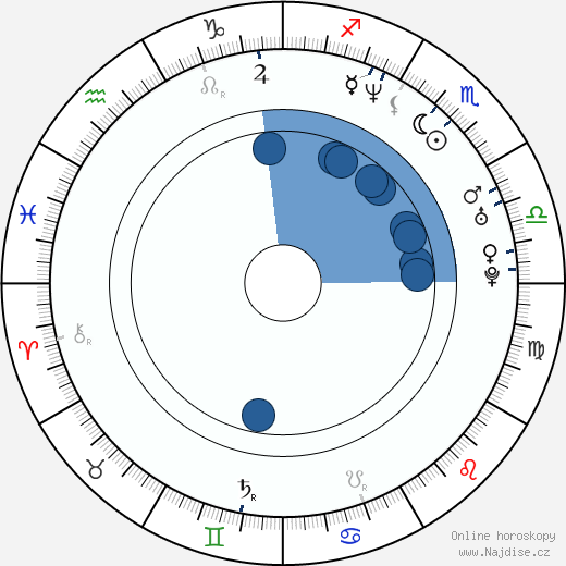 Thandie Newton wikipedie, horoscope, astrology, instagram