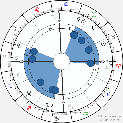 The Rock wikipedie, horoscope, astrology, instagram