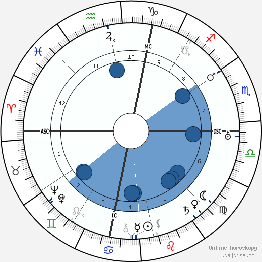 Theda Bara wikipedie, horoscope, astrology, instagram