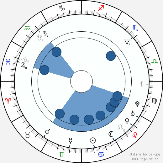Thomas Gibson wikipedie, horoscope, astrology, instagram
