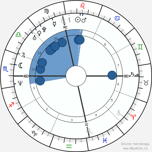 Thomas Lennon wikipedie, horoscope, astrology, instagram