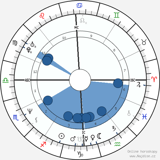 Til Schweiger wikipedie, horoscope, astrology, instagram