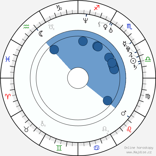 Tim Draxl wikipedie, horoscope, astrology, instagram