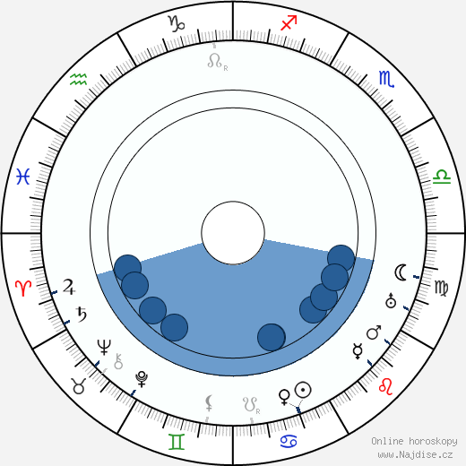 Tod Browning wikipedie, horoscope, astrology, instagram