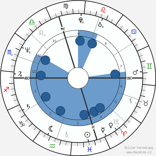 Tom Arnold wikipedie, horoscope, astrology, instagram