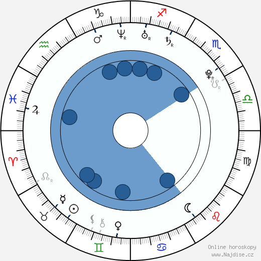 Tomáš Klus wikipedie, horoscope, astrology, instagram