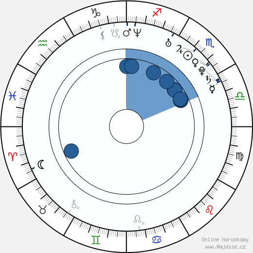 Tomáš Plekanec wikipedie, horoscope, astrology, instagram