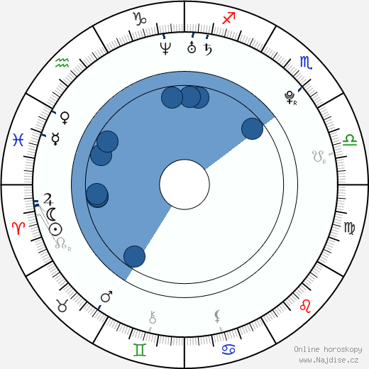 Tomáš Řehořek wikipedie, horoscope, astrology, instagram