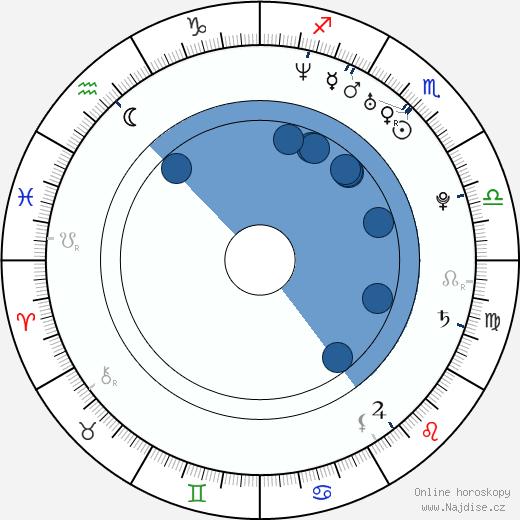 Tomoja Nagase wikipedie, horoscope, astrology, instagram