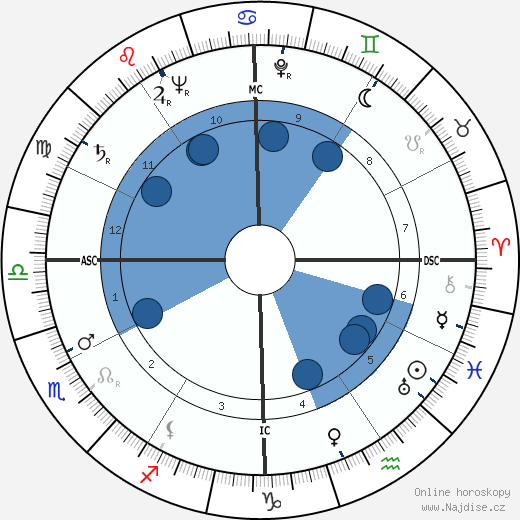 Tony Randall wikipedie, horoscope, astrology, instagram