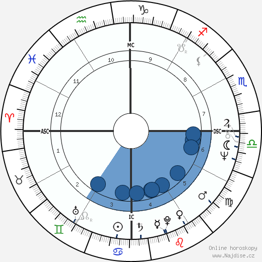 Toquinho wikipedie, horoscope, astrology, instagram