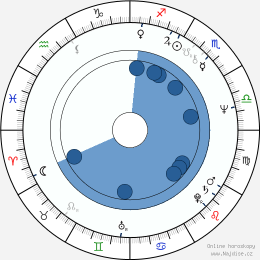 Tracey Walter wikipedie, horoscope, astrology, instagram