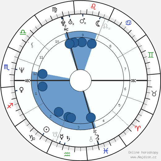 Tracy Caulkins wikipedie, horoscope, astrology, instagram
