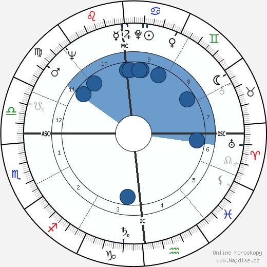Tullio Eugenio Regge wikipedie, horoscope, astrology, instagram