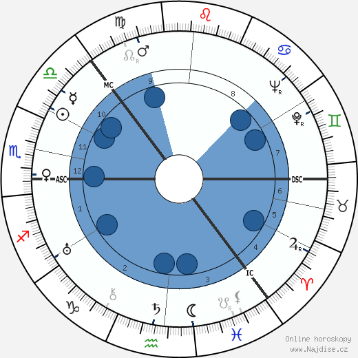 Tuuli Reijonen wikipedie, horoscope, astrology, instagram