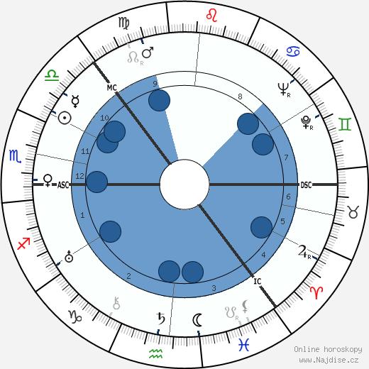 Tuuli Reijonen wikipedie, horoscope, astrology, instagram