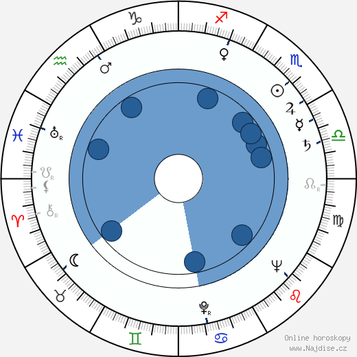 Uno Onkinen wikipedie, horoscope, astrology, instagram