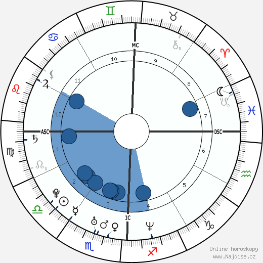 Usher wikipedie, horoscope, astrology, instagram