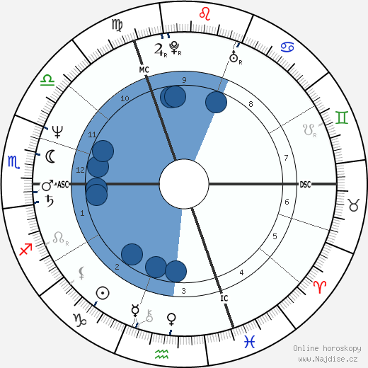 Uwe Ochsenknecht wikipedie, horoscope, astrology, instagram