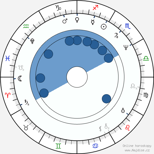Václav Kliment Klicpera wikipedie, horoscope, astrology, instagram