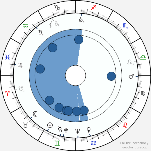 Václav Švec wikipedie, horoscope, astrology, instagram