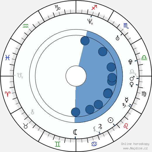 Vanessa Valence wikipedie, horoscope, astrology, instagram