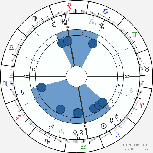 Verne Gagne wikipedie, horoscope, astrology, instagram