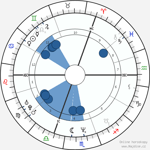 Veronica Ferres wikipedie, horoscope, astrology, instagram