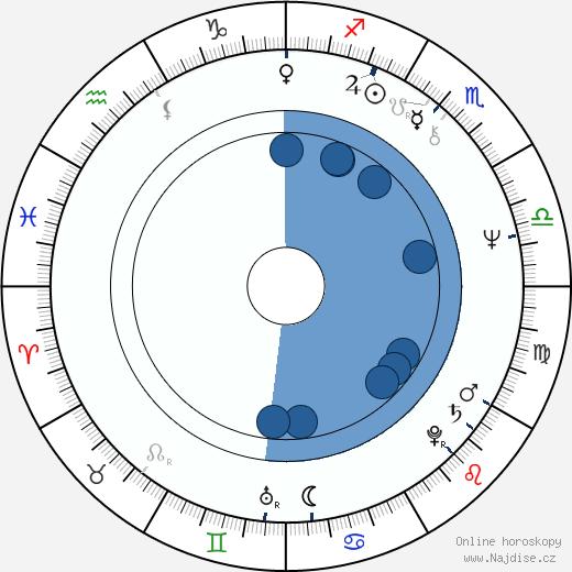 Véronique Le Flaguais wikipedie, horoscope, astrology, instagram