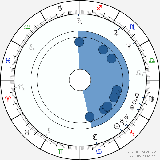 Victoria Jackson wikipedie, horoscope, astrology, instagram