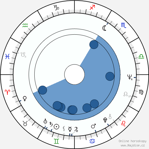 Vincent A. Calarco wikipedie, horoscope, astrology, instagram