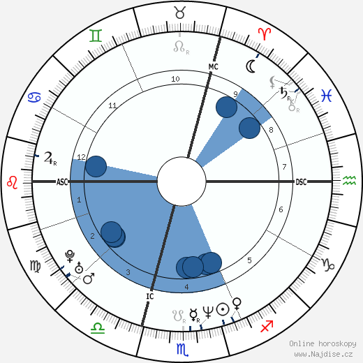Vincent Cassel wikipedie, horoscope, astrology, instagram