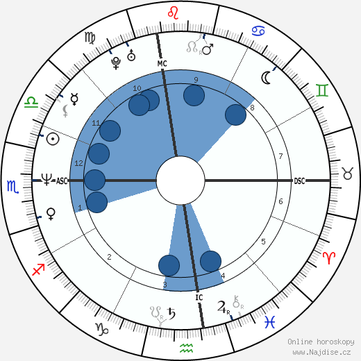 Vincent Spano wikipedie, horoscope, astrology, instagram