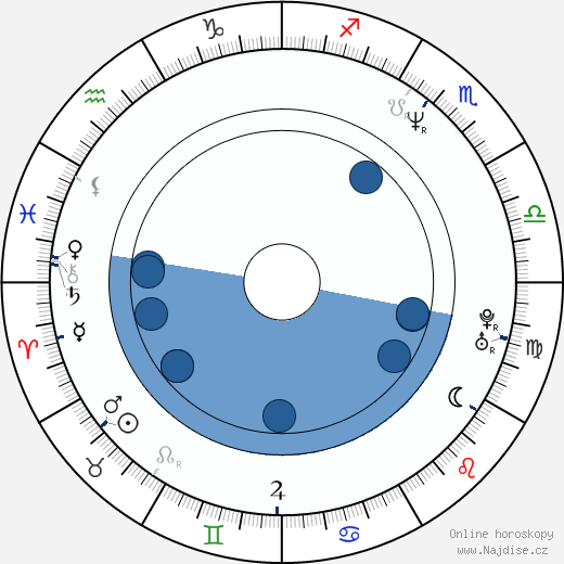 Vincent Ventresca wikipedie, horoscope, astrology, instagram