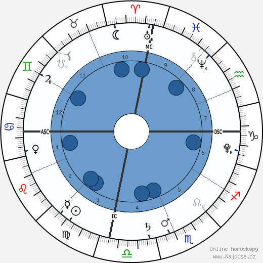 Violet Isabel Strayer wikipedie, horoscope, astrology, instagram