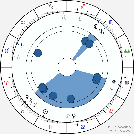 Vitalij Kiščenko wikipedie, horoscope, astrology, instagram