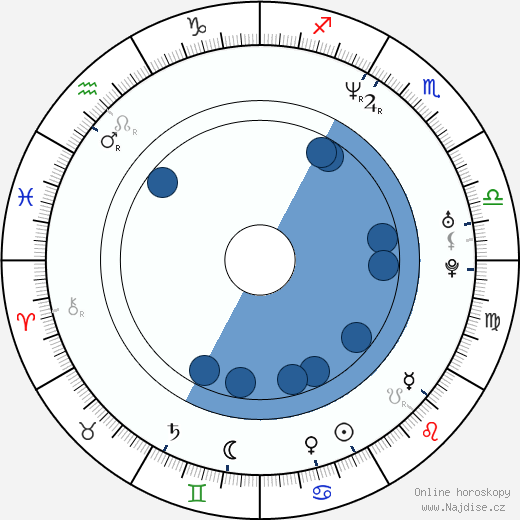 Vitalij Kličko wikipedie, horoscope, astrology, instagram