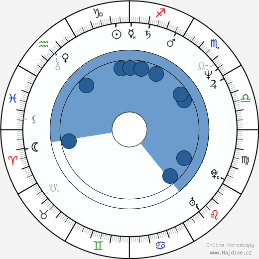Vito D'Ambrosio wikipedie, horoscope, astrology, instagram