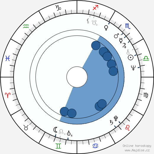 Vlasta Peterková wikipedie, horoscope, astrology, instagram