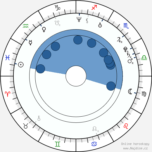 Vlastina Svátková wikipedie, horoscope, astrology, instagram