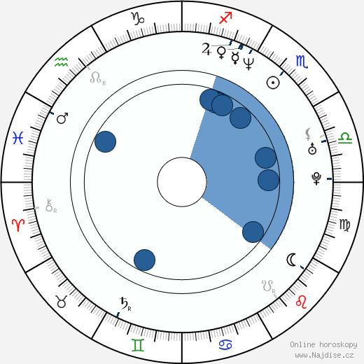 Walton Goggins wikipedie, horoscope, astrology, instagram