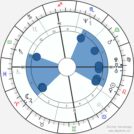 Whitney Houston wikipedie, horoscope, astrology, instagram