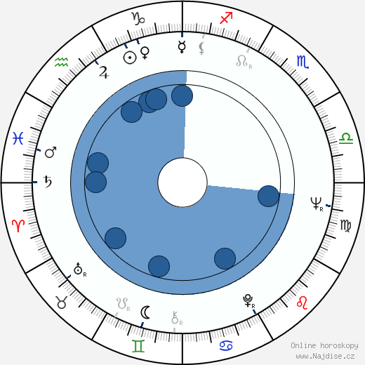 William B. Davis wikipedie, horoscope, astrology, instagram