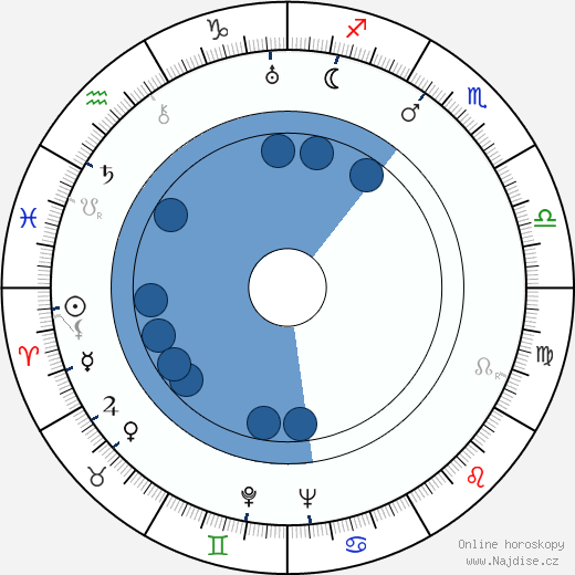 William Cagney wikipedie, horoscope, astrology, instagram